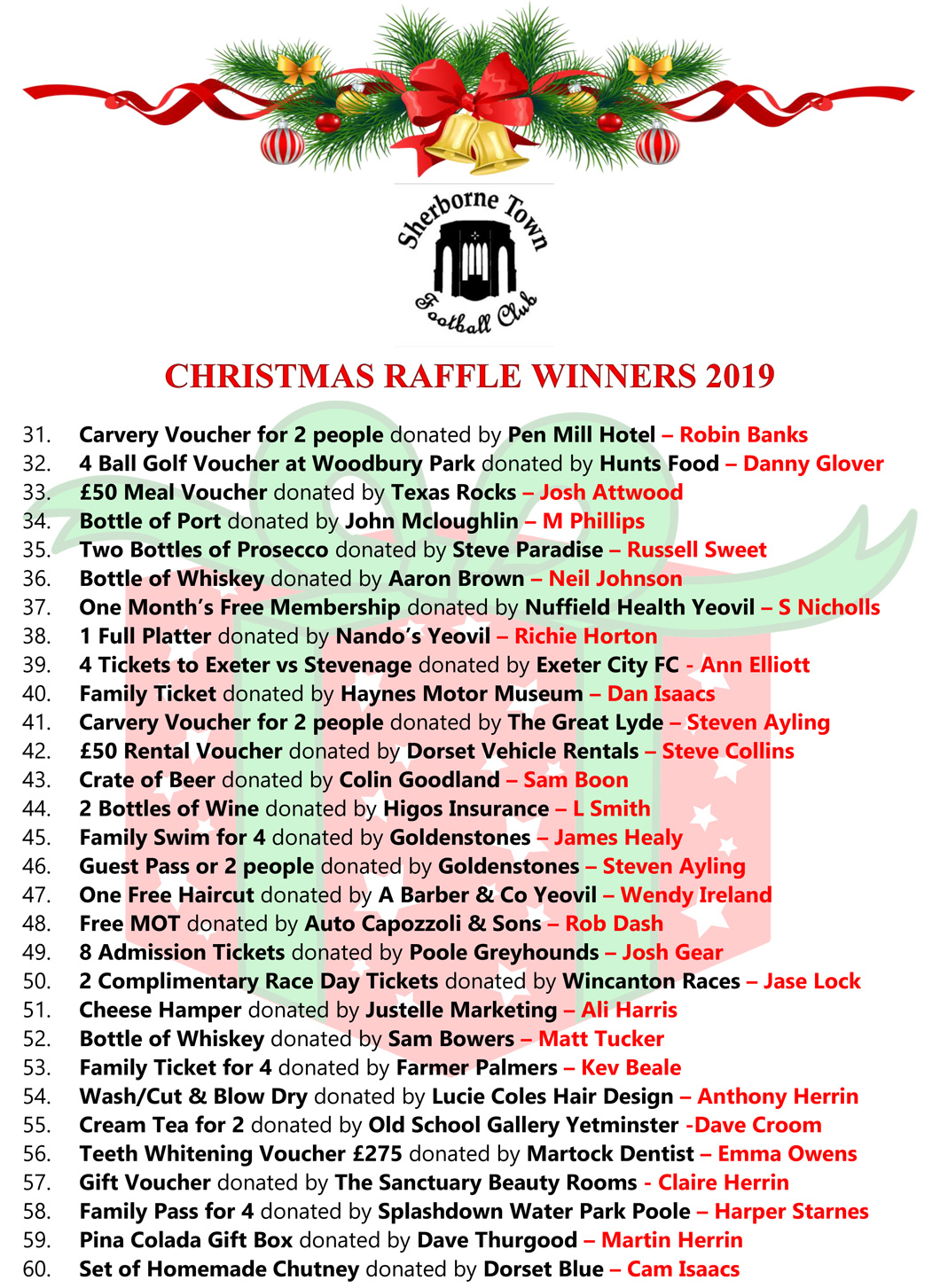 2019 Christmas Raffle Winners